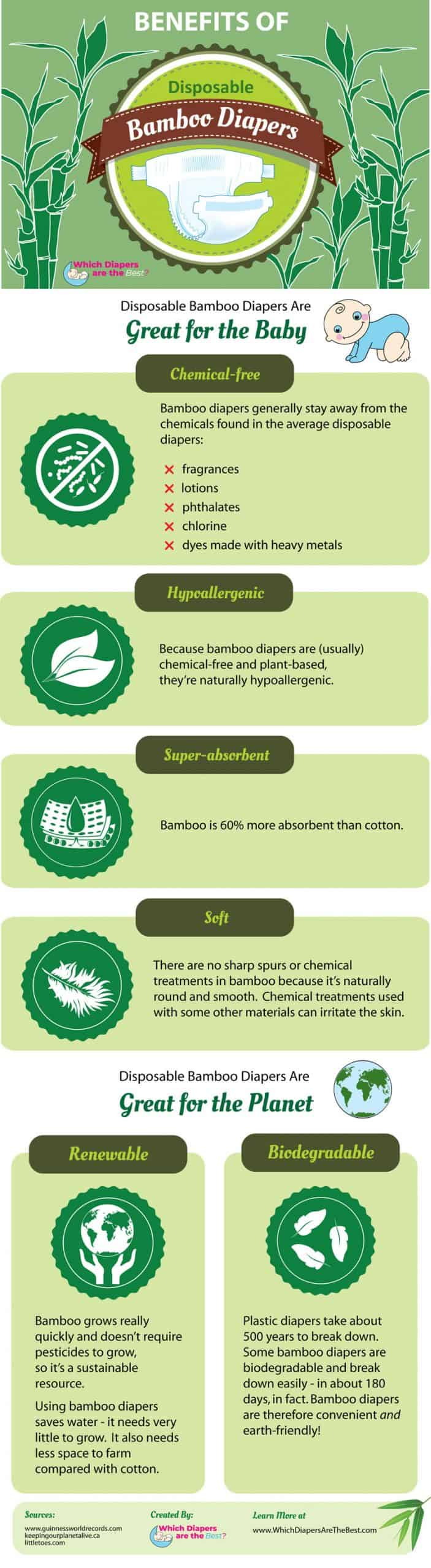 Benefits of Bamboo Diapers